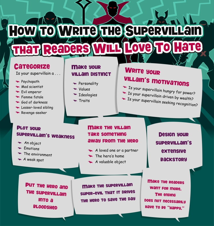 Super Villain How To