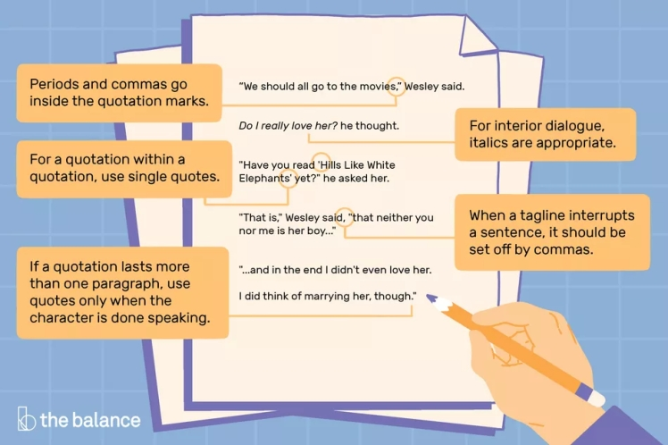 punctuating-dialogue-properly-in-fiction-writing